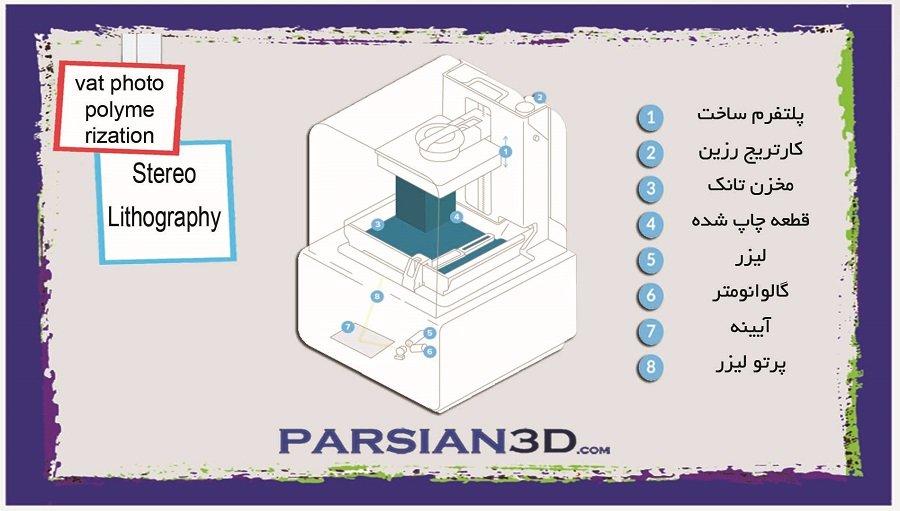 معرفی تکنولوژی پرینت سه بعدی :SLA