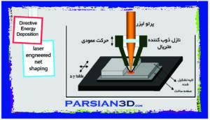 معرفی یک تکنولوژی پرینت سه بعدی : LENS